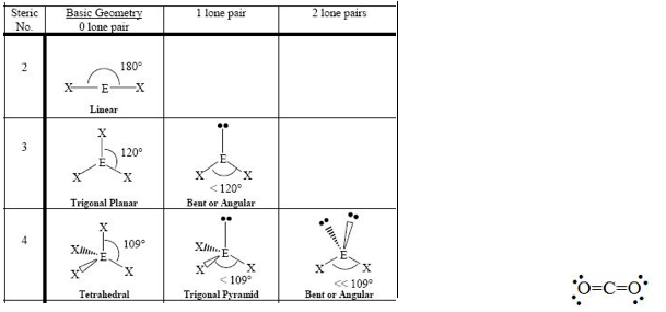 Vsepr Diagram Chart Images How To Guide And Refrence